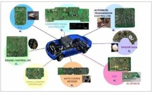 车用PCB的应用领域.jpeg