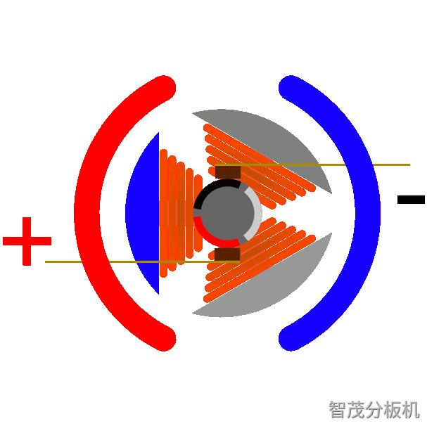 pcb分板机的工作原理图标
