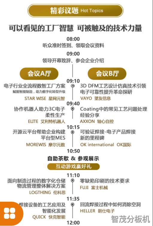 智茂pcb分板机总结ceia研讨会