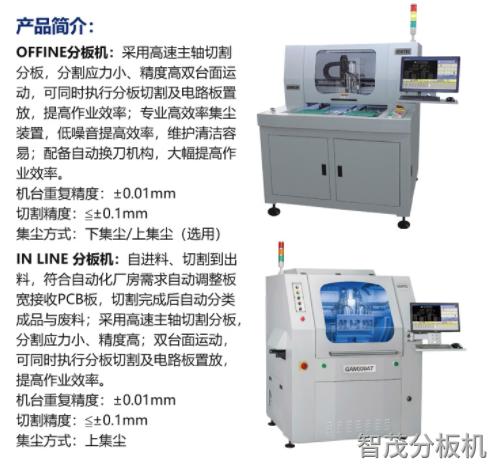 智茂ceia研讨会展出gam330曲线分板机